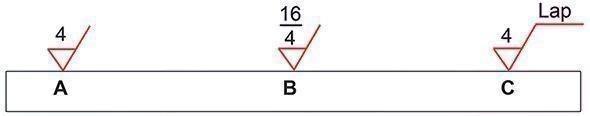 How to Measure Flatness & Surface Finish Chart - Kemet