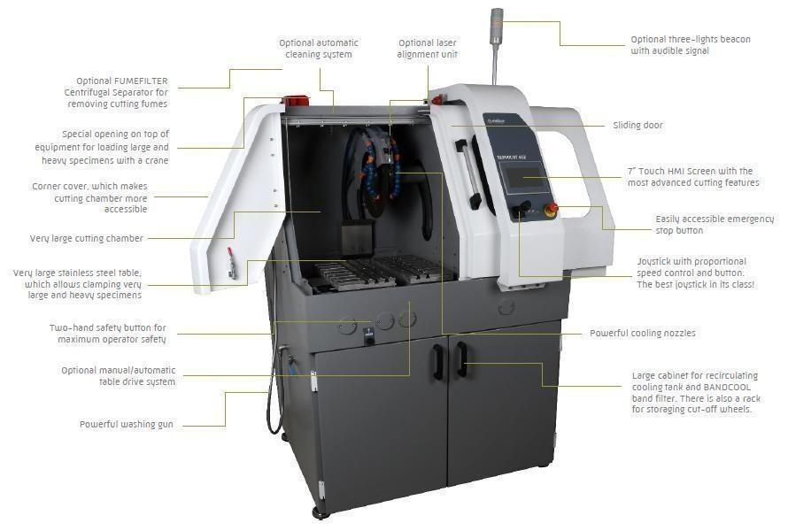 Automatic Metallographic Abrasive Cutter Machine - Kemet